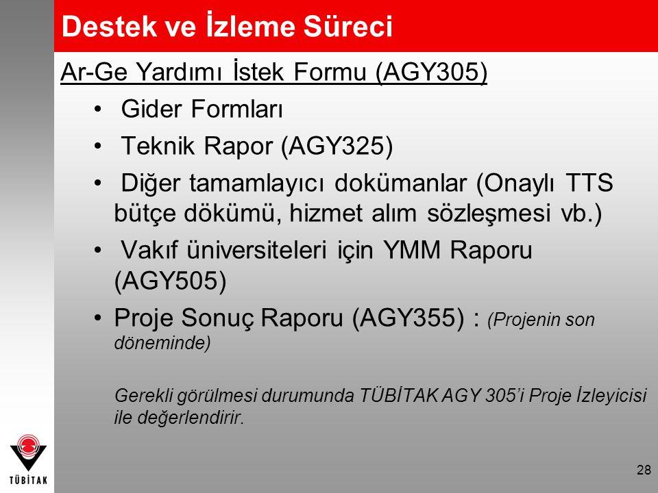 28 Ar-Ge Yardımı İstek Formu (AGY305) Gider Formları Teknik Rapor (AGY325) Diğer tamamlayıcı dokümanlar (Onaylı TTS bütçe dökümü, hizmet alım sözleşme