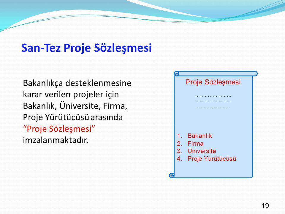 """19 San-Tez Proje Sözleşmesi Bakanlıkça desteklenmesine karar verilen projeler için Bakanlık, Üniversite, Firma, Proje Yürütücüsü arasında """"Proje Sözle"""