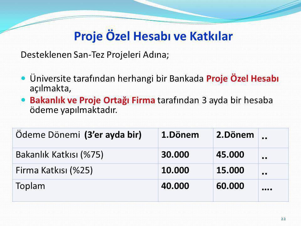 Proje Özel Hesabı ve Katkılar Desteklenen San-Tez Projeleri Adına; Üniversite tarafından herhangi bir Bankada Proje Özel Hesabı açılmakta, Bakanlık ve