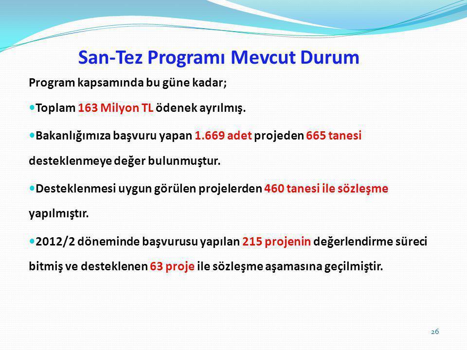 San-Tez Programı Mevcut Durum Program kapsamında bu güne kadar; Toplam 163 Milyon TL ödenek ayrılmış. Bakanlığımıza başvuru yapan 1.669 adet projeden