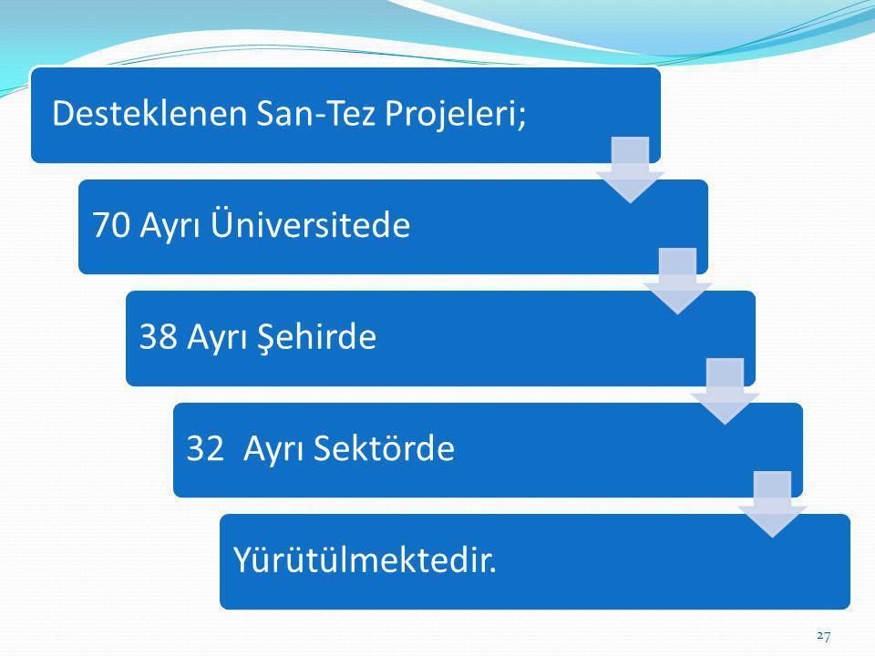 Desteklenen San-Tez Projeleri;70 Ayrı Üniversitede38 Ayrı Şehirde32 Ayrı SektördeYürütülmektedir. 27