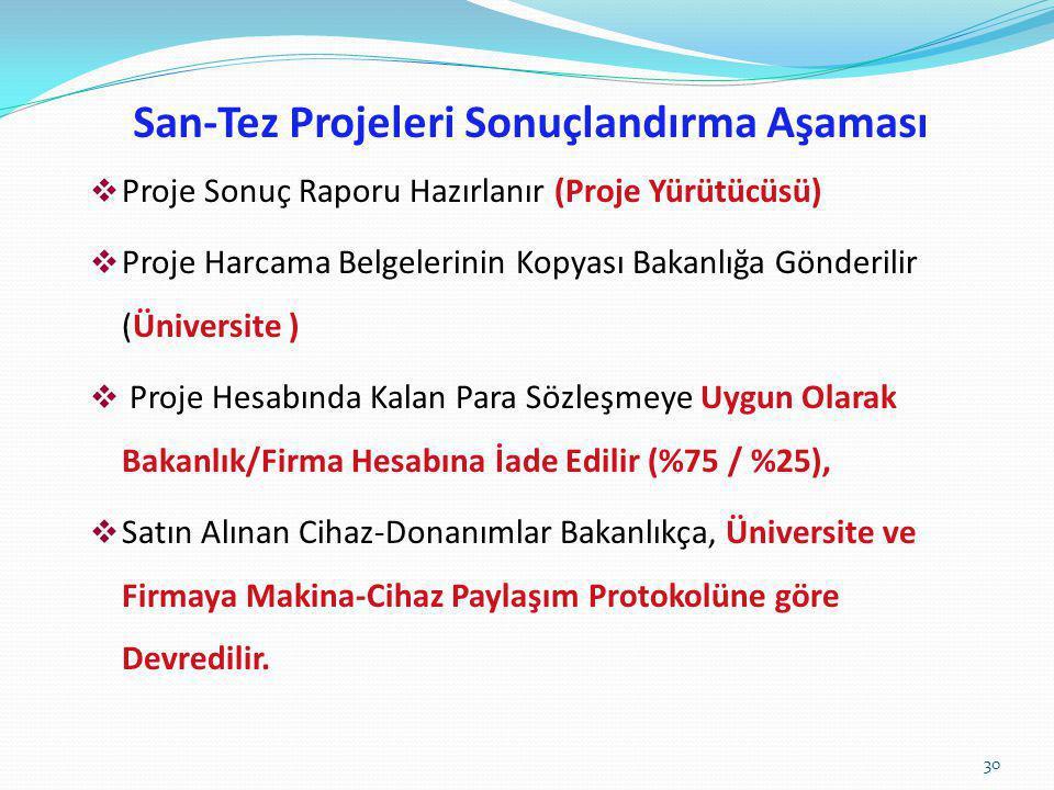 San-Tez Projeleri Sonuçlandırma Aşaması  Proje Sonuç Raporu Hazırlanır (Proje Yürütücüsü)  Proje Harcama Belgelerinin Kopyası Bakanlığa Gönderilir (