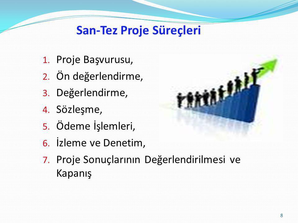San-Tez Proje Süreçleri 1. Proje Başvurusu, 2. Ön değerlendirme, 3. Değerlendirme, 4. Sözleşme, 5. Ödeme İşlemleri, 6. İzleme ve Denetim, 7. Proje Son