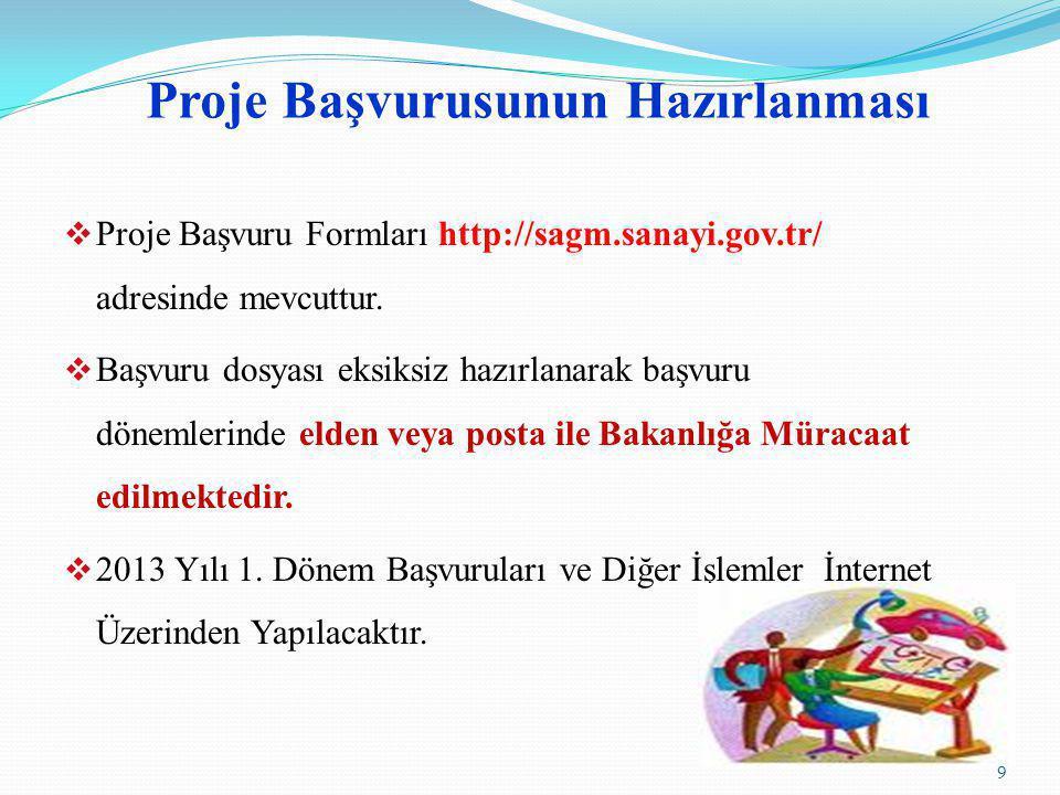 Proje Başvurusunun Hazırlanması  Proje Başvuru Formları http://sagm.sanayi.gov.tr/ adresinde mevcuttur.  Başvuru dosyası eksiksiz hazırlanarak başvu