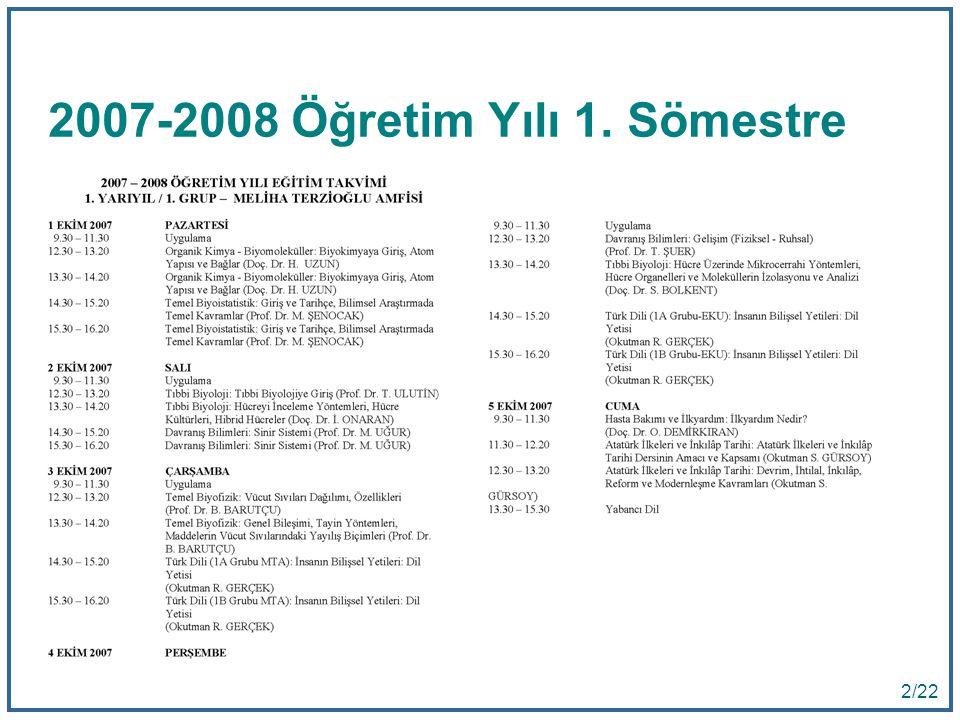 3 3/22 2007-2008 Öğretim Yılı 2. Sömestre