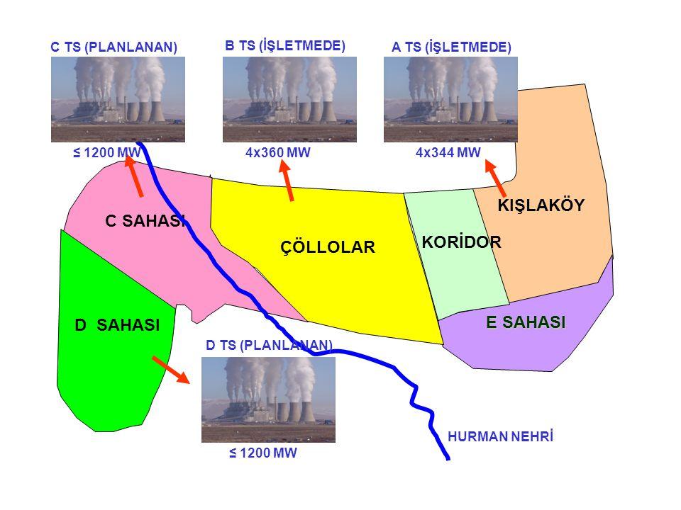 KIŞLAKÖY ÇÖLLOLAR C SAHASI D SAHASI KORİDOR E SAHASI A TS (İŞLETMEDE) HURMAN NEHRİ 4x344 MW≤ 1200 MW4x360 MW ≤ 1200 MW B TS (İŞLETMEDE) C TS (PLANLANA