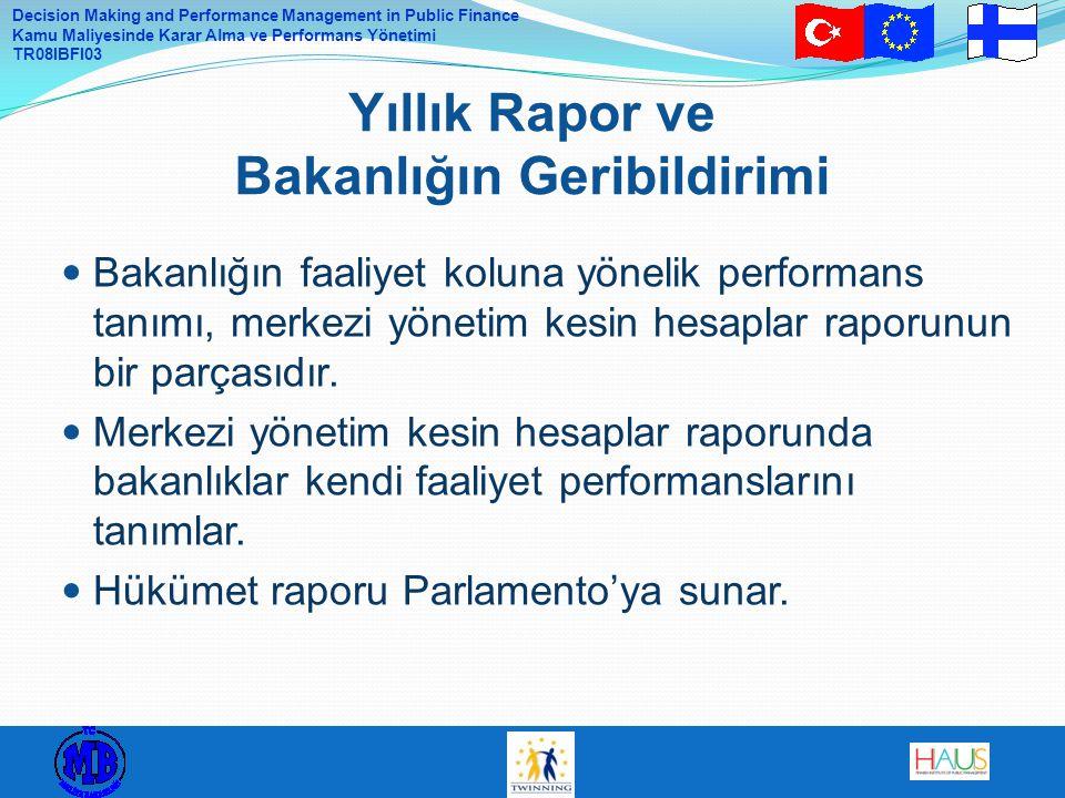 Decision Making and Performance Management in Public Finance Kamu Maliyesinde Karar Alma ve Performans Yönetimi TR08IBFI03 Bakanlığın faaliyet koluna