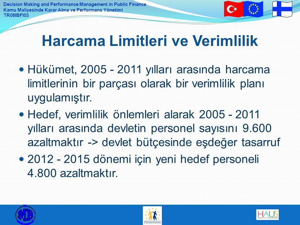 Decision Making and Performance Management in Public Finance Kamu Maliyesinde Karar Alma ve Performans Yönetimi TR08IBFI03 Hükümet, 2005 - 2011 yıllar