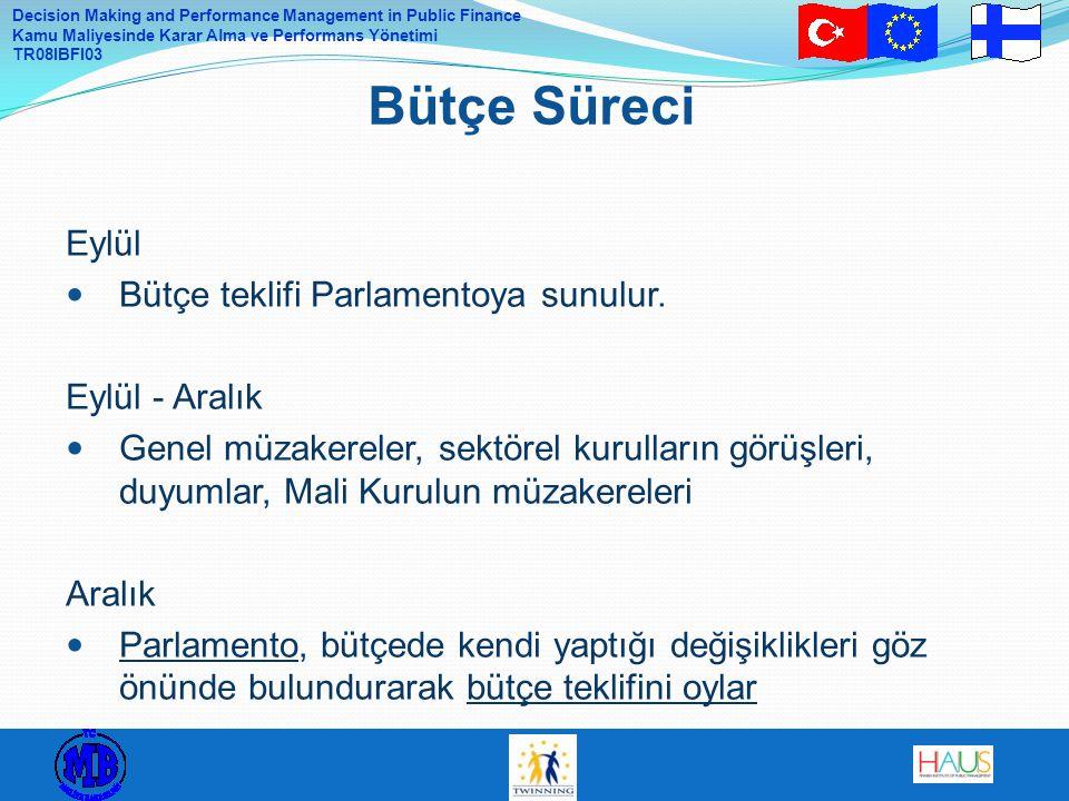 Decision Making and Performance Management in Public Finance Kamu Maliyesinde Karar Alma ve Performans Yönetimi TR08IBFI03 Eylül Bütçe teklifi Parlamentoya sunulur.