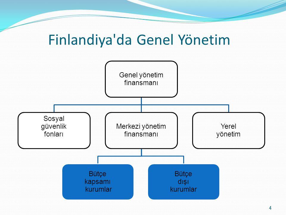4 4 Finlandiya'da Genel Yönetim Genel yönetim finansmanı Sosyal güvenlik fonları Merkezi yönetim finansmanı Bütçe kapsamı kurumlar Bütçe dışı kurumlar