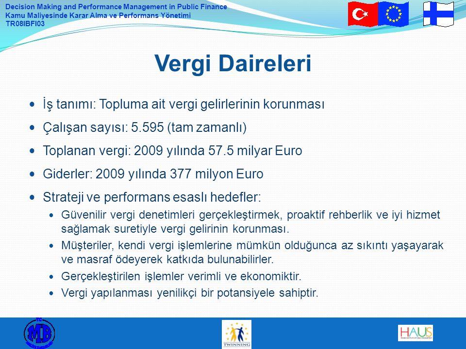 Decision Making and Performance Management in Public Finance Kamu Maliyesinde Karar Alma ve Performans Yönetimi TR08IBFI03 İş tanımı: Topluma ait vergi gelirlerinin korunması Çalışan sayısı: 5.595 (tam zamanlı) Toplanan vergi: 2009 yılında 57.5 milyar Euro Giderler: 2009 yılında 377 milyon Euro Strateji ve performans esaslı hedefler: Güvenilir vergi denetimleri gerçekleştirmek, proaktif rehberlik ve iyi hizmet sağlamak suretiyle vergi gelirinin korunması.