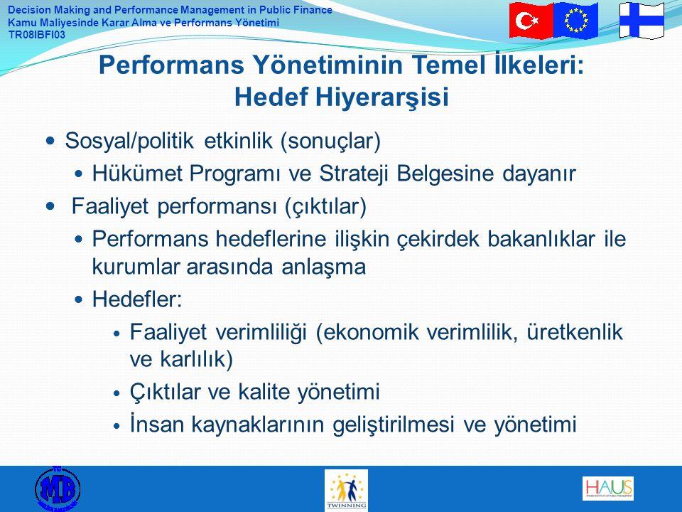 Decision Making and Performance Management in Public Finance Kamu Maliyesinde Karar Alma ve Performans Yönetimi TR08IBFI03 Sosyal/politik etkinlik (sonuçlar) Hükümet Programı ve Strateji Belgesine dayanır Faaliyet performansı (çıktılar) Performans hedeflerine ilişkin çekirdek bakanlıklar ile kurumlar arasında anlaşma Hedefler: Faaliyet verimliliği (ekonomik verimlilik, üretkenlik ve karlılık) Çıktılar ve kalite yönetimi İnsan kaynaklarının geliştirilmesi ve yönetimi Performans Yönetiminin Temel İlkeleri: Hedef Hiyerarşisi