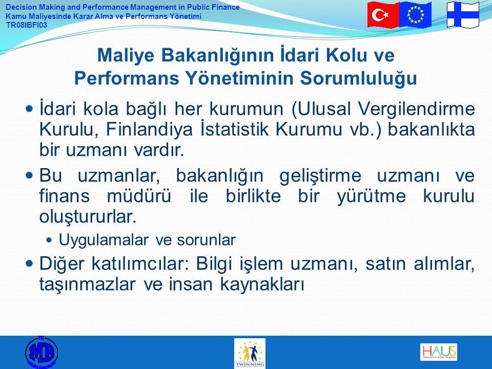 Decision Making and Performance Management in Public Finance Kamu Maliyesinde Karar Alma ve Performans Yönetimi TR08IBFI03 İdari kola bağlı her kurumu
