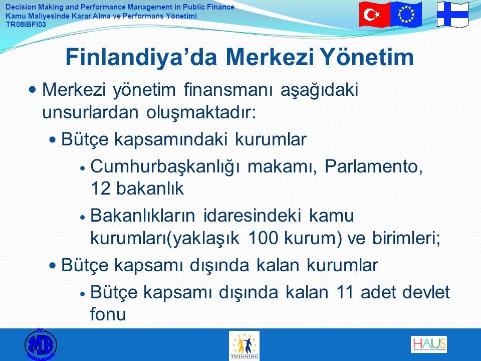 Decision Making and Performance Management in Public Finance Kamu Maliyesinde Karar Alma ve Performans Yönetimi TR08IBFI03 Merkezi yönetim finansmanı aşağıdaki unsurlardan oluşmaktadır: Bütçe kapsamındaki kurumlar Cumhurbaşkanlığı makamı, Parlamento, 12 bakanlık Bakanlıkların idaresindeki kamu kurumları(yaklaşık 100 kurum) ve birimleri; Bütçe kapsamı dışında kalan kurumlar Bütçe kapsamı dışında kalan 11 adet devlet fonu Finlandiya'da Merkezi Yönetim