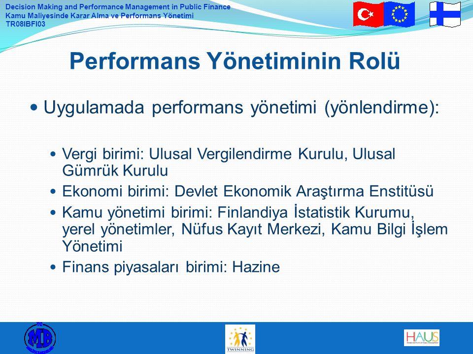 Decision Making and Performance Management in Public Finance Kamu Maliyesinde Karar Alma ve Performans Yönetimi TR08IBFI03 Uygulamada performans yönetimi (yönlendirme): Vergi birimi: Ulusal Vergilendirme Kurulu, Ulusal Gümrük Kurulu Ekonomi birimi: Devlet Ekonomik Araştırma Enstitüsü Kamu yönetimi birimi: Finlandiya İstatistik Kurumu, yerel yönetimler, Nüfus Kayıt Merkezi, Kamu Bilgi İşlem Yönetimi Finans piyasaları birimi: Hazine Performans Yönetiminin Rolü