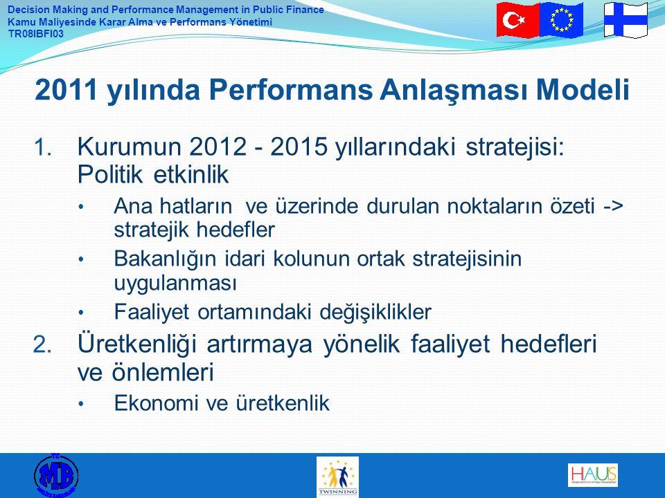 Decision Making and Performance Management in Public Finance Kamu Maliyesinde Karar Alma ve Performans Yönetimi TR08IBFI03 1. Kurumun 2012 - 2015 yıll