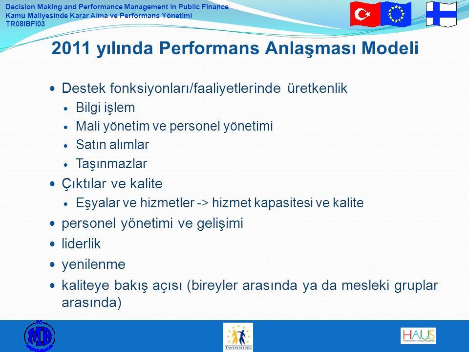 Decision Making and Performance Management in Public Finance Kamu Maliyesinde Karar Alma ve Performans Yönetimi TR08IBFI03 Destek fonksiyonları/faaliy