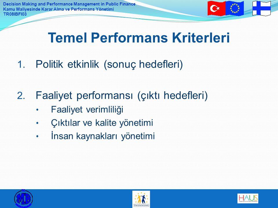 Decision Making and Performance Management in Public Finance Kamu Maliyesinde Karar Alma ve Performans Yönetimi TR08IBFI03 1. Politik etkinlik (sonuç