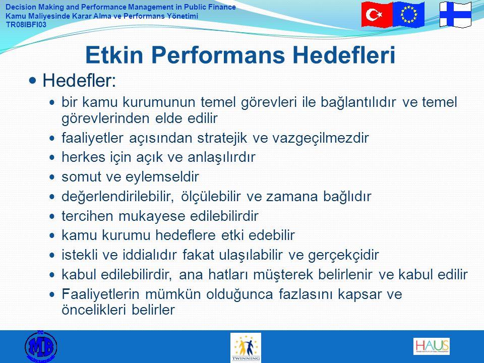 Decision Making and Performance Management in Public Finance Kamu Maliyesinde Karar Alma ve Performans Yönetimi TR08IBFI03 Hedefler: bir kamu kurumunu