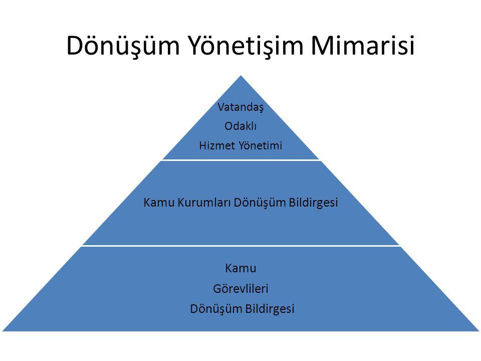 Proje Örneklerimiz Manavgat'a Hoşgeldiniz Projesi Türkiye ye Girişte Manavgat'a Davet I Phone, Android v.b İşlemciler İçin Ücretsiz Uygulamalar.