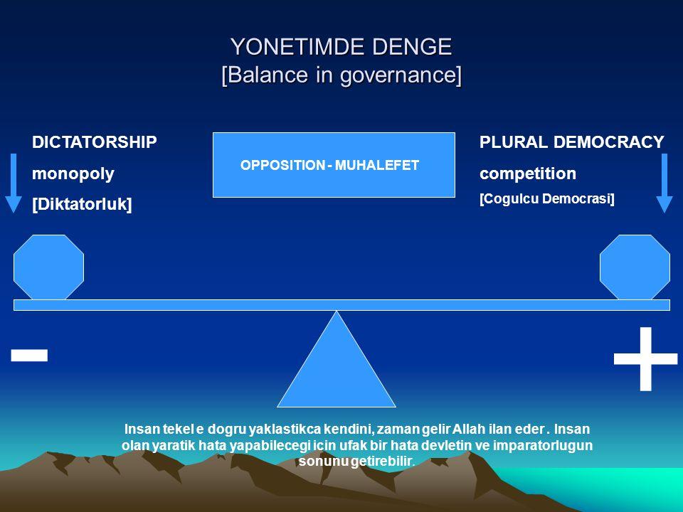 YONETIMDE DENGE [Balance in governance] DICTATORSHIP monopoly [Diktatorluk] PLURAL DEMOCRACY competition [Cogulcu Democrasi] - + OPPOSITION - MUHALEFET Insan tekel e dogru yaklastikca kendini, zaman gelir Allah ilan eder.