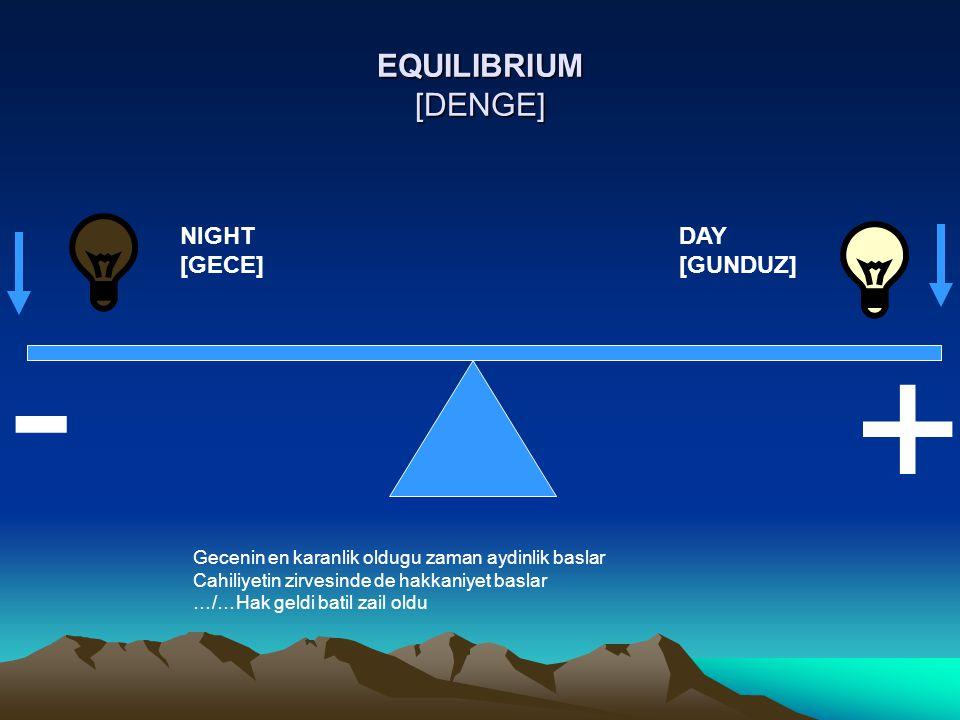 EQUILIBRIUM [DENGE] + - DAY [GUNDUZ] NIGHT [GECE] Gecenin en karanlik oldugu zaman aydinlik baslar Cahiliyetin zirvesinde de hakkaniyet baslar …/…Hak geldi batil zail oldu