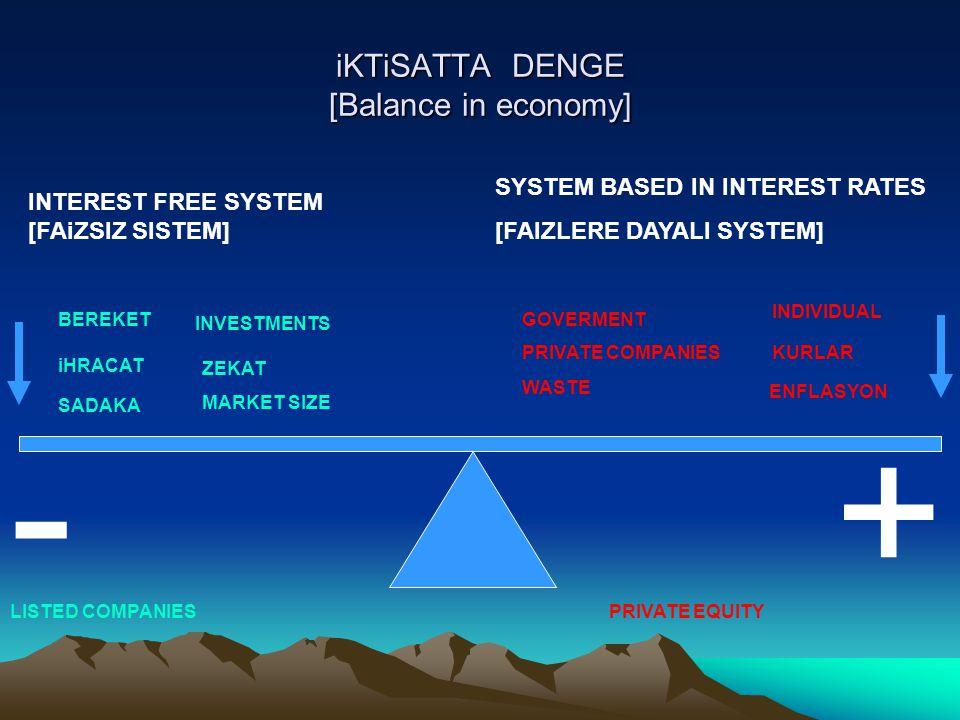 GUC DENGELERI [Balance in Powers] TEK ELDEN YONETIM TEK ELDEN KAZANC INDIVIDUAL ENTERPRIZE COGULCU DEMOKRATIK YONETIM YAPISI BIRLIKTEN DOGAN GUC [STRENGTH BY SHARING] It is possible to reach the summit in either method but pyramids with larger base is more sustainable And more people benefit.