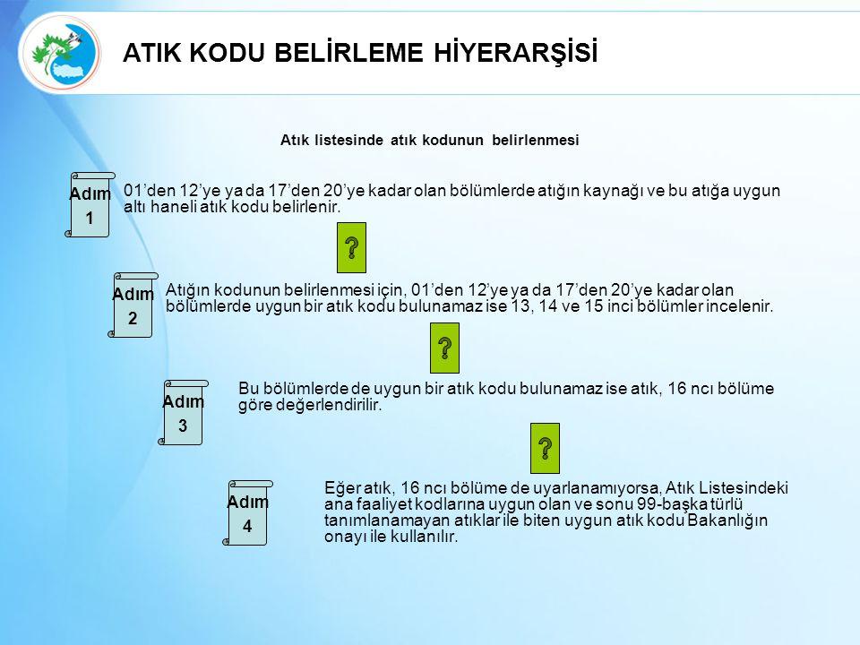 Atık listesinde atık kodunun belirlenmesi 01'den 12'ye ya da 17'den 20'ye kadar olan bölümlerde atığın kaynağı ve bu atığa uygun altı haneli atık kodu belirlenir.