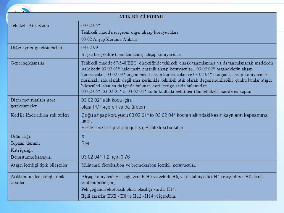 ATIK BİLGİ FORMU Tehlikeli Atık Kodu:03 02 05* Tehlikeli maddeler içeren diğer ahşap koruyucuları 03 02 Ahşap Koruma Atıkları Diğer ayrım gereksinmeleri03 02 99 Başka bir şekilde tanımlanmamış ahşap koruyucuları Genel açıklamalarTehlikeli madde 67/548/EEC direktifinde tehlikeli olarak tanımlanmış ya da tanımlanacak maddedir Atık kodu 03 02 01* halojensiz organik ahşap koruyucuları, 03 02 02* organoklorlu ahşap koruyucular, 03 02 03* organometal ahşap koruyucular ve 03 02 04* inorganik ahşap koruyucular muallaklı atık olarak değil ama kesinlikle tehlikeli atık olarak değerlendirilebilir çünkü bunlar atığın bileşenleri olan ya da içinde bulunan özel içeriğe atıfta bulunurlar; 03 02 05*, 03 02 01* to 03 02 04* no'lu kodlarla belirtilen tüm tehlikeli maddeleri kapsar Diğer mevzuatlara göre gereksinmeler 03 02 02* atık kodu için: olası POP-içeren ya da üreten Kod ile ifade edilen atık türleri Çoğu ahşap koruyucu 03 02 01* to 03 02 04* kodları altındaki kesin kayıtların kapsamına girer; Pestisit ve fungisit gibi geniş çeşitlilikteki biositler Ürün atığı: Toplam durum: Katı içeriği: Dönüştürme katsayısı: X Sıvı 03 02 04* 1,2 için 0,76 Atığın içerdiği tipik bileşenlerMuhtemel florokarbon ve bromokarbon içerikli koruyucular.