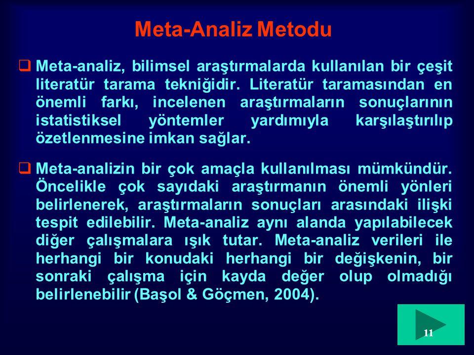 Meta-Analiz Metodu  Meta-analiz, bilimsel araştırmalarda kullanılan bir çeşit literatür tarama tekniğidir. Literatür taramasından en önemli farkı, in