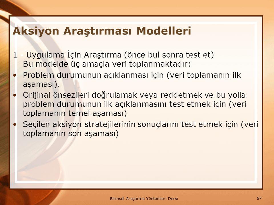 1 - Uygulama İçin Araştırma (önce bul sonra test et) Bu modelde üç amaçla veri toplanmaktadır: Problem durumunun açıklanması için (veri toplamanın ilk