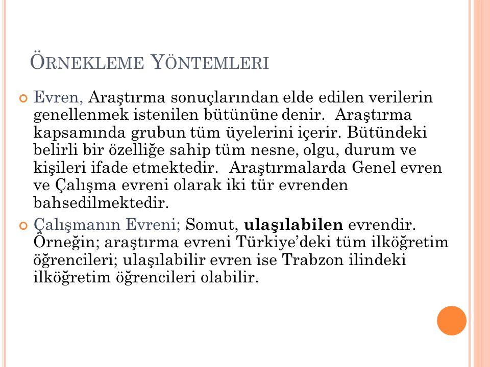 MİTOZ-MAYOZ KONUSUNUN ÖĞRETİMİNDE KAVRAMSAL DEĞİŞİM METİNLERİNİN KULLANILMASININ ÖĞRENCİ BAŞARISINA ETKİSİ Çalışma 2006–2007 öğretim yılında Erzurum'da genel bir lisede yürütülmüştür.
