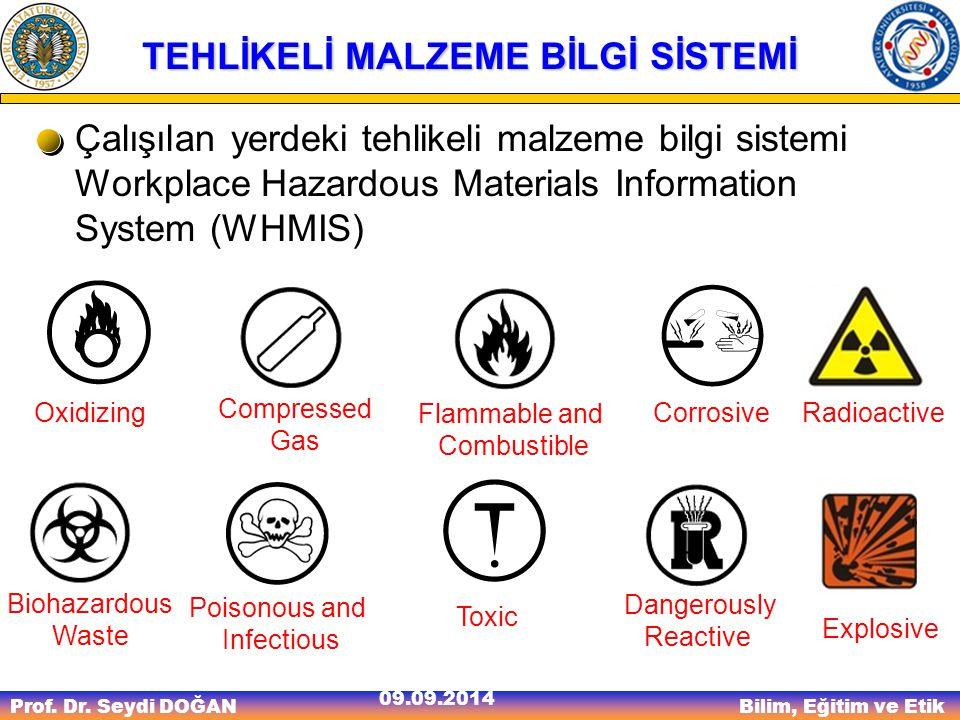 Prof. Dr. Seydi DOĞAN Bilim, Eğitim ve Etik 09.09.2014 TEHLİKELİ MALZEME BİLGİ SİSTEMİ Çalışılan yerdeki tehlikeli malzeme bilgi sistemi Workplace Haz