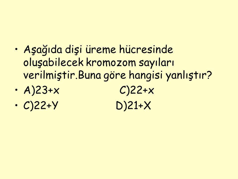 Aşağıda dişi üreme hücresinde oluşabilecek kromozom sayıları verilmiştir.Buna göre hangisi yanlıştır? A)23+x C)22+x C)22+Y D)21+X