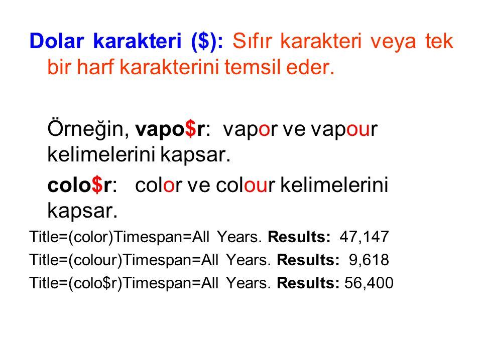 Dolar karakteri ($): Sıfır karakteri veya tek bir harf karakterini temsil eder. Örneğin, vapo$r: vapor ve vapour kelimelerini kapsar. colo$r: color ve