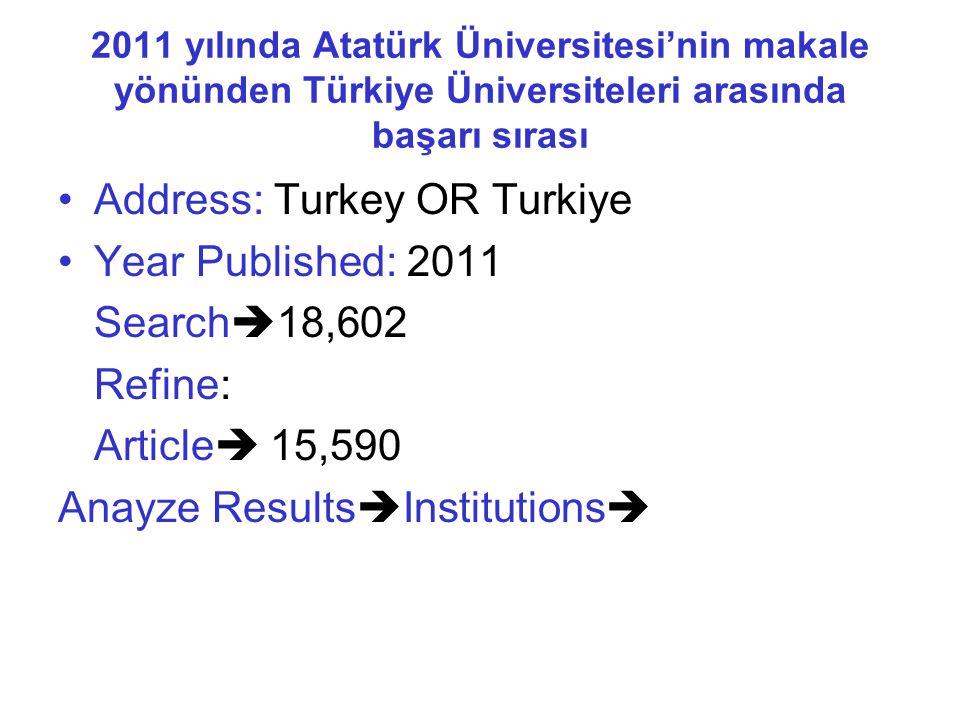 2011 yılında Atatürk Üniversitesi'nin makale yönünden Türkiye Üniversiteleri arasında başarı sırası Address: Turkey OR Turkiye Year Published: 2011 Search  18,602 Refine: Article  15,590 Anayze Results  Institutions 