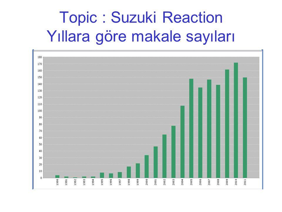 Topic : Suzuki Reaction Yıllara göre makale sayıları