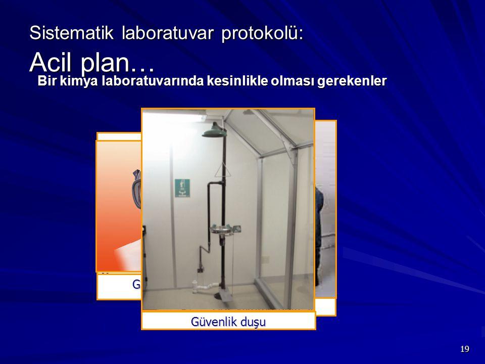 19 Yangın tüpü Sistematik laboratuvar protokolü: Acil plan… Bir kimya laboratuvarında kesinlikle olması gerekenler Yangın battaniyesi Gaz maskesi Göz