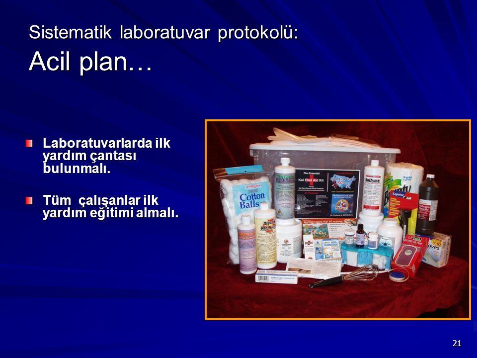 21 Sistematik laboratuvar protokolü: Acil plan… Laboratuvarlarda ilk yardım çantası bulunmalı. Tüm çalışanlar ilk yardım eğitimi almalı.