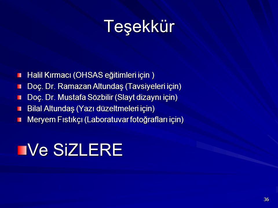 36 Teşekkür Halil Kırmacı (OHSAS eğitimleri için ) Doç. Dr. Ramazan Altundaş (Tavsiyeleri için) Doç. Dr. Mustafa Sözbilir (Slayt dizaynı için) Bilal A