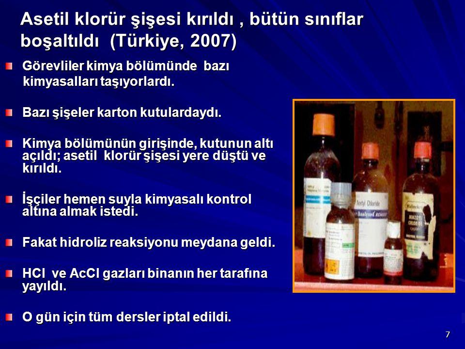 7 Asetil klorür şişesi kırıldı, bütün sınıflar boşaltıldı (Türkiye, 2007) Görevliler kimya bölümünde bazı kimyasalları taşıyorlardı. kimyasalları taşı