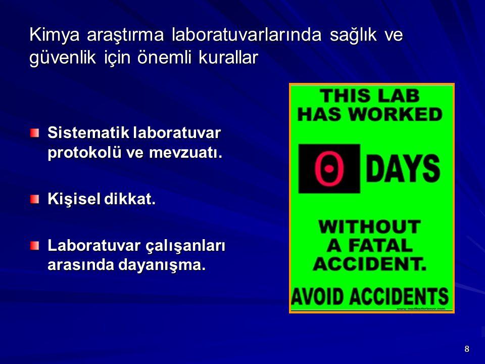19 Yangın tüpü Sistematik laboratuvar protokolü: Acil plan… Bir kimya laboratuvarında kesinlikle olması gerekenler Yangın battaniyesi Gaz maskesi Göz yıkama ünitesi Güvenlik duşu