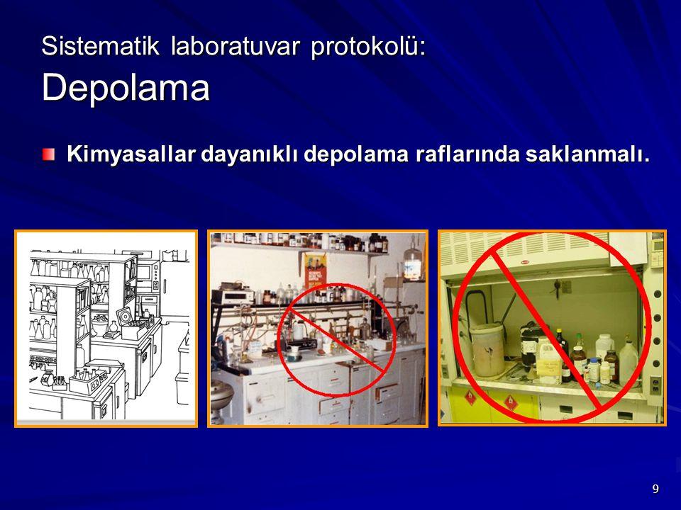 20 Sistematik laboratuvar protokolü: Acil plan… Laboratuvar kapılarında içeriyi görmek için küçük pencere olmalı ve kapılar dışa doğru açılmalı.