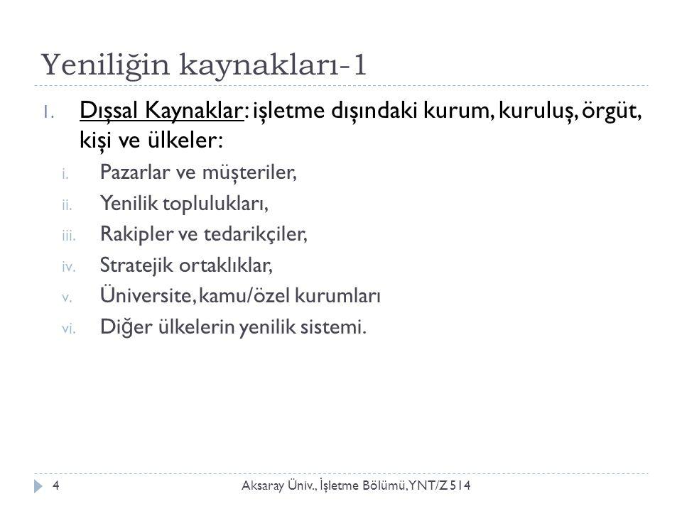 Yeniliğin kaynakları-1 Aksaray Üniv., İ şletme Bölümü, YNT/Z 514 1.