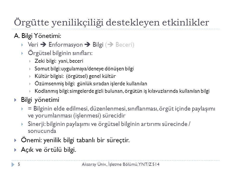 Örgütte yenilikçiliği destekleyen etkinlikler Aksaray Üniv., İ şletme Bölümü, YNT/Z 5145 A. Bilgi Yönetimi:  Veri  Enformasyon  Bilgi (  Beceri) 