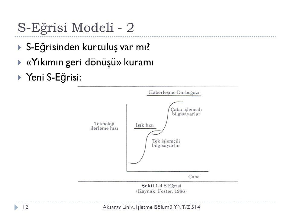 S-Eğrisi Modeli - 2 Aksaray Üniv., İ şletme Bölümü, YNT/Z 51412  S-E ğ risinden kurtuluş var mı?  «Yıkımın geri dönüşü» kuramı  Yeni S-E ğ risi: