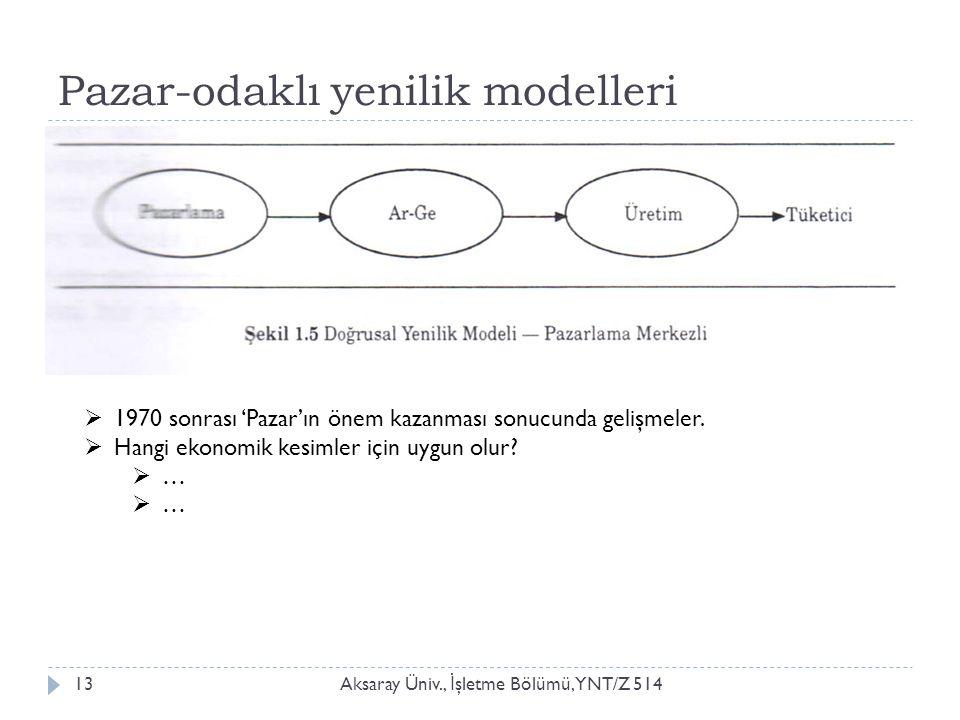 Pazar-odaklı yenilik modelleri Aksaray Üniv., İ şletme Bölümü, YNT/Z 51413  1970 sonrası 'Pazar'ın önem kazanması sonucunda gelişmeler.  Hangi ekono
