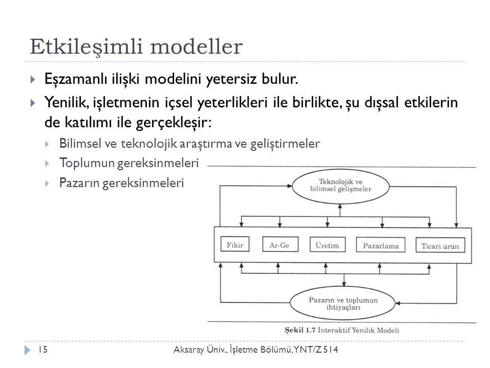 Etkileşimli modeller Aksaray Üniv., İ şletme Bölümü, YNT/Z 51415  Eşzamanlı ilişki modelini yetersiz bulur.  Yenilik, işletmenin içsel yeterlikleri