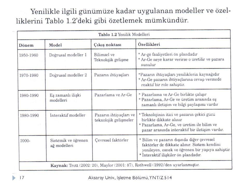 Aksaray Üniv., İ şletme Bölümü, YNT/Z 51417