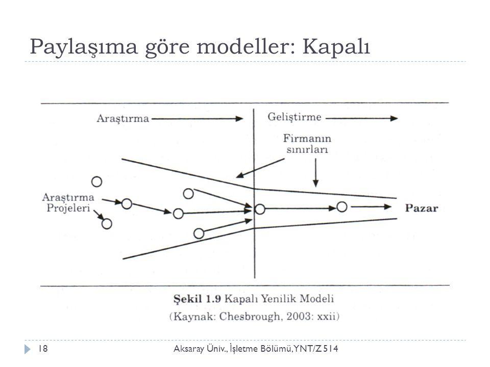 Paylaşıma göre modeller: Kapalı Aksaray Üniv., İ şletme Bölümü, YNT/Z 51418